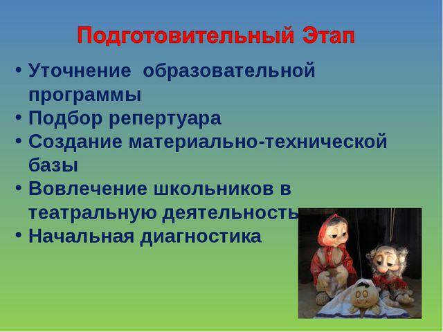 Уточнение образовательной программы Подбор репертуара Создание материально-те...