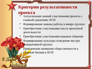 Критерии результативности проекта Актуализация знаний участниками проекта о г