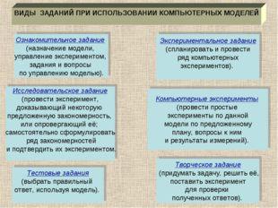 ВИДЫ ЗАДАНИЙ ПРИ ИСПОЛЬЗОВАНИИ КОМПЬЮТЕРНЫХ МОДЕЛЕЙ Ознакомительное задание (