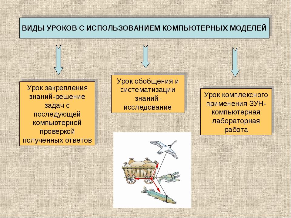 Урок закрепления знаний-решение задач с последующей компьютерной проверкой по...
