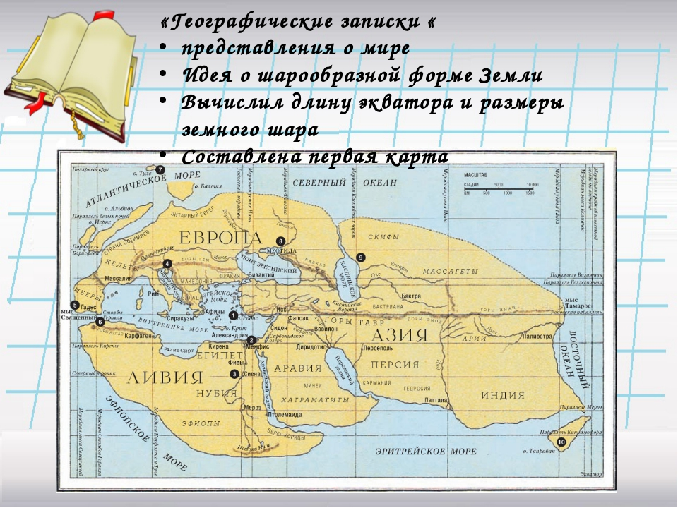 «Географические записки « представления о мире Идея о шарообразной форме Земл...