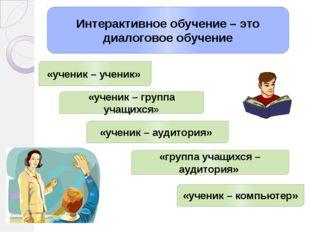 Интерактивное обучение – это диалоговое обучение «ученик – ученик» «ученик –