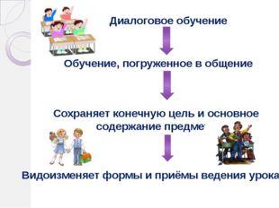 Диалоговое обучение Обучение, погруженное в общение Сохраняет конечную цель