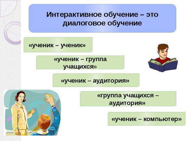Интерактивное обучение – это диалоговое обучение «ученик – ученик» «ученик –...