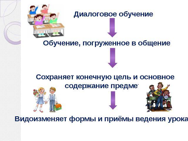 Диалоговое обучение Обучение, погруженное в общение Сохраняет конечную цель...