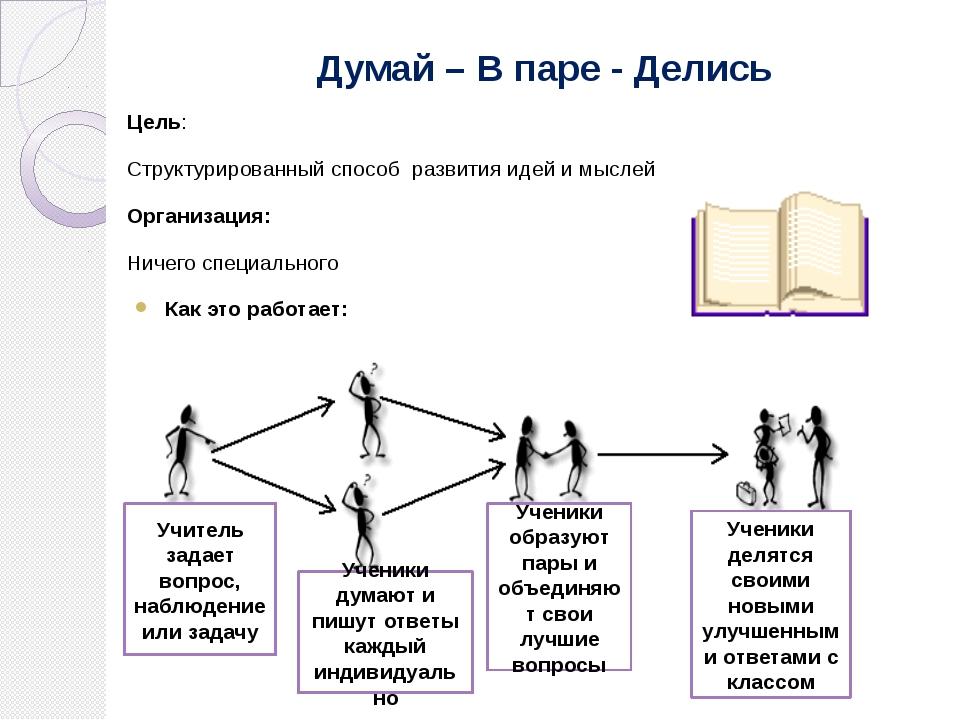 Думай – В паре - Делись Цель: Структурированный способ развития идей и мыслей...