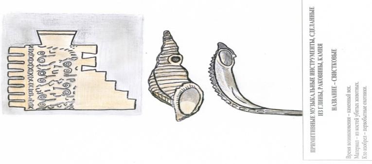 C:\Users\смит\Desktop\Проект Мальцева2\иллюстрации\примитивные музыкальные инструменты, сделанные из глины, раковины, камня.jpg