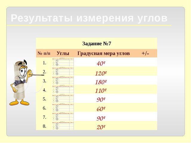 Домашнее задание 1)Задание по учебнику:п. 42, №1651,№1654 (а – в). 2) Творч...