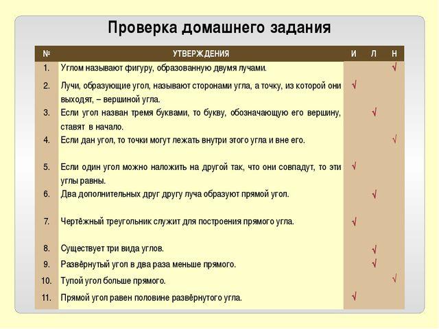 Проверка домашнего задания № УТВЕРЖДЕНИЯ И Л Н 1. Углом называют фигуру, обра...