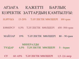АҒЗАҒА ҚАЖЕТТІ БАРЛЫҚ ҚОРЕКТІК ЗАТТАРДЫҢ ҚАМТЫЛУЫ: НӘРУЫЗ 15-20% ТӘУЛІКТІК М