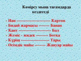 Көмірсу мына тағамдарда кездеседі - Нан ------------------------- Картоп - Б