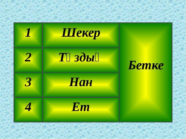 Ет 4 Нан 3 Тұздық 2 Бетке Шекер 1
