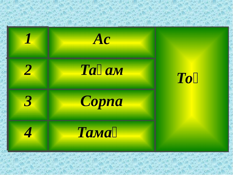 Тамақ 4 Сорпа 3 Тағам 2 Тоқ Ас 1