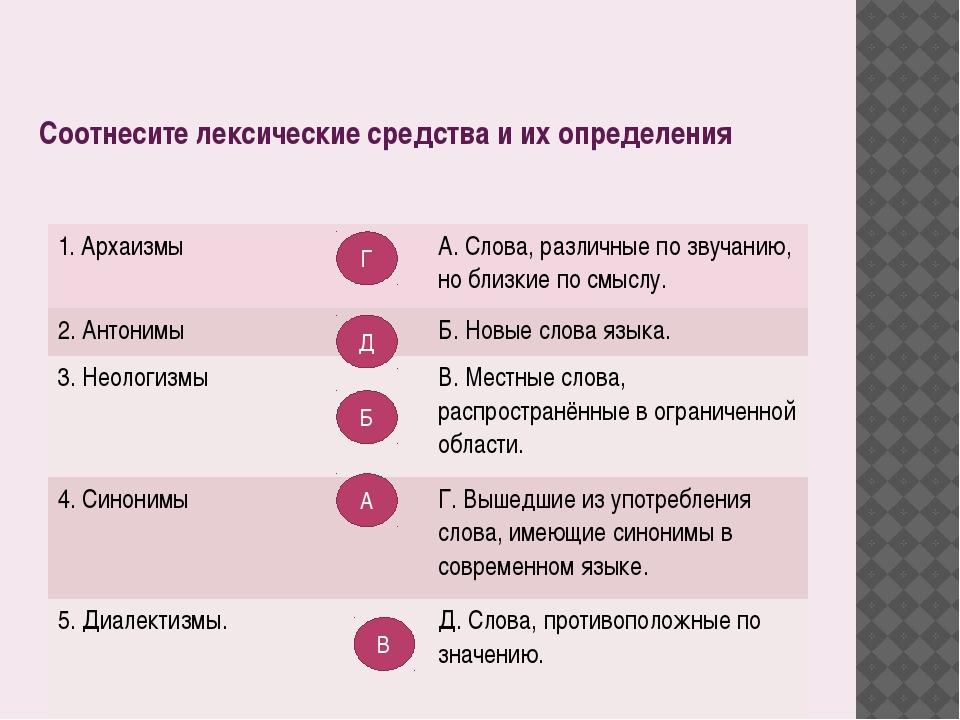 Соотнесите лексические средства и их определения Г Д Б А В 1. Архаизмы А. Сло...