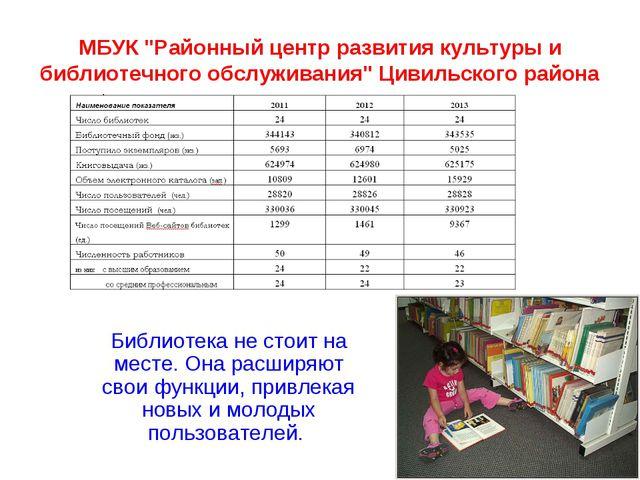 """МБУК """"Районный центр развития культуры и библиотечного обслуживания"""" Цивильск..."""