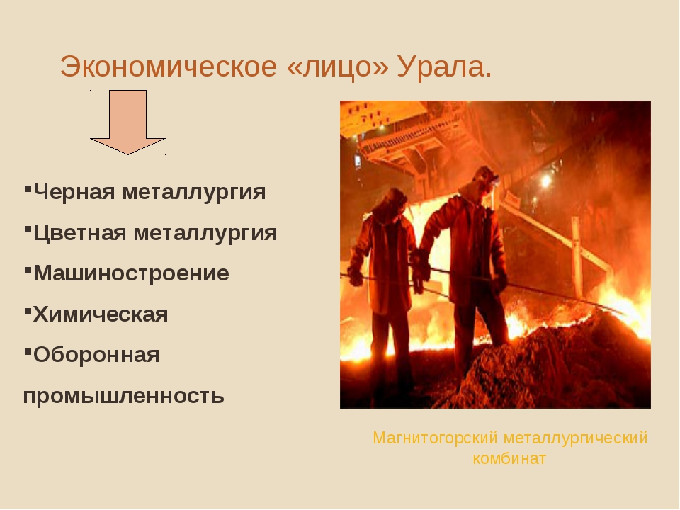 Экономическое «лицо» Урала. Черная металлургия Цветная металлургия Машиностро...