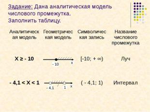 Задание: Отметьте на координатной плоскости точки: А (- 3;2) В (2;2) С (-1;6)