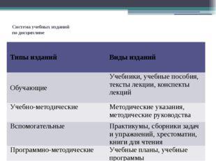 Система учебных изданий по дисциплине Типы изданий Видыизданий Обучающие Уче