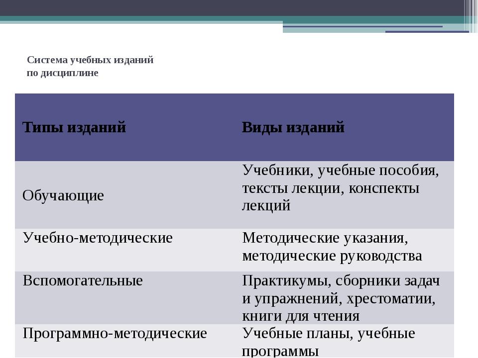 Система учебных изданий по дисциплине Типы изданий Видыизданий Обучающие Уче...