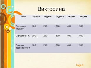 300 Тестовые задания Как называется любой материальный объект, предназначенны