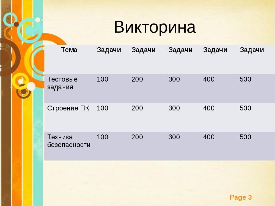 300 Тестовые задания Как называется любой материальный объект, предназначенны...