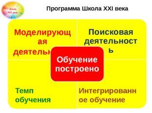Программа Школа ХХI века