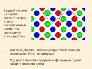 Каждый пиксель на экране состоит из трех близко расположенных элементов, свет