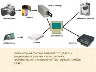 Компьютерная графика позволяет создавать и редактировать рисунки, схемы, чер