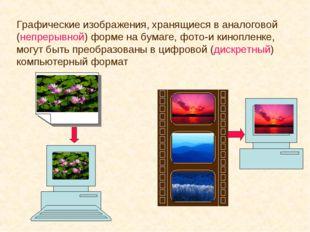 Графические изображения, хранящиеся в аналоговой (непрерывной) форме на бумаг