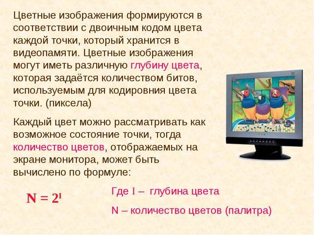 Цветные изображения формируются в соответствии с двоичным кодом цвета каждой...