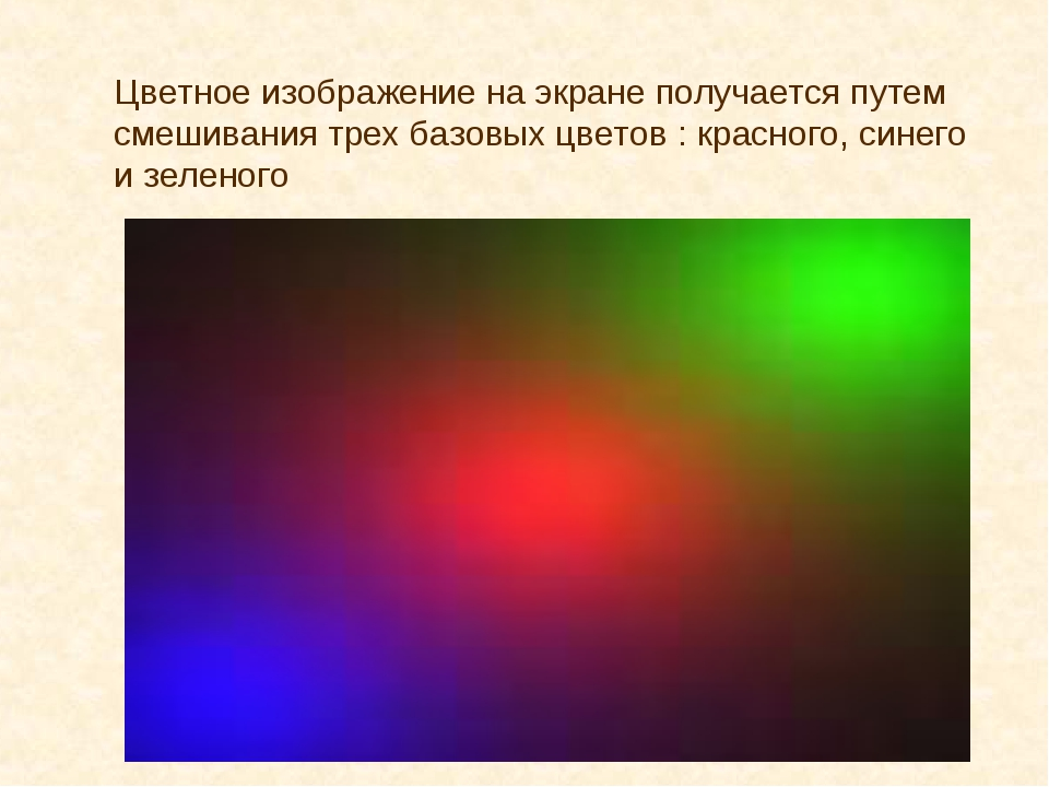 Цветное изображение на экране получается путем смешивания трех базовых цветов...