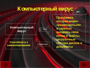 Компьютерный вирус Компьютерный вирус Программа, которая может «размножаться»