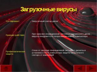 Загрузочные вирусы Что заражаетЗагрузочный сектор диска Принцип действияПри