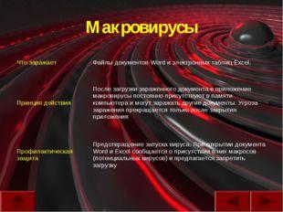 Макровирусы Что заражаетФайлы документов Word и электронных таблиц Excel. Пр