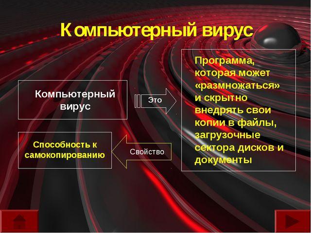 Компьютерный вирус Компьютерный вирус Программа, которая может «размножаться»...
