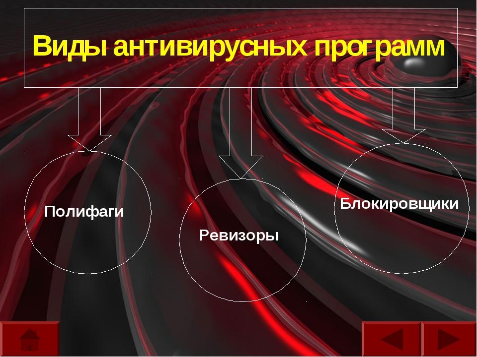 Виды антивирусных программ Полифаги Ревизоры Блокировщики