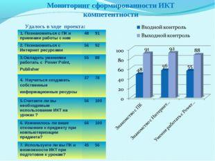 Мониторинг сформированности ИКТ компетентности Удалось в ходе проекта: 1. По