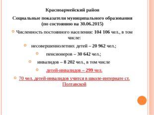 Красноармейский район Социальные показатели муниципального образования (по со
