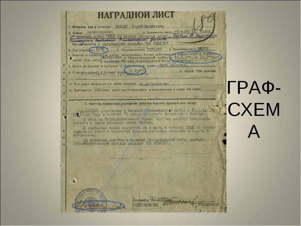ГРАФ-СХЕМА