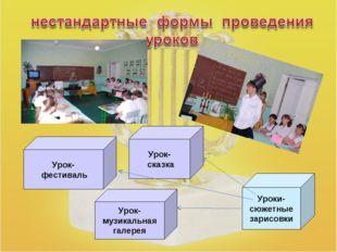 Уроки- сюжетные зарисовки Урок- сказка Урок- музикальная галерея Урок- фестив