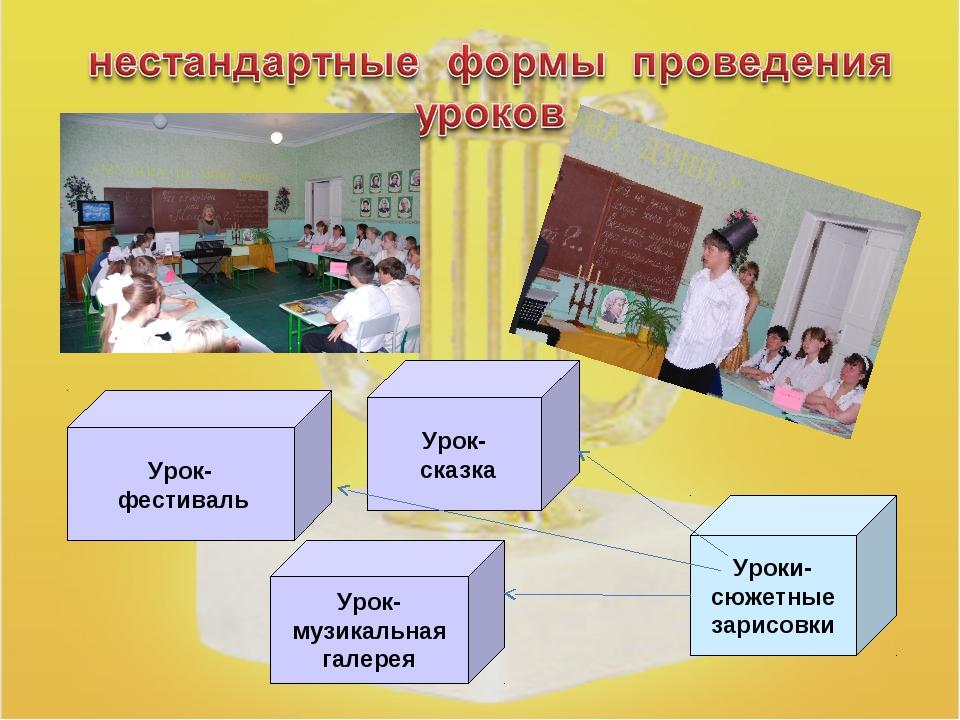 Уроки- сюжетные зарисовки Урок- сказка Урок- музикальная галерея Урок- фестив...