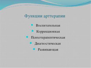 Функции арттерапии Воспитательная Коррекционная Психотерапевтическая Диагност
