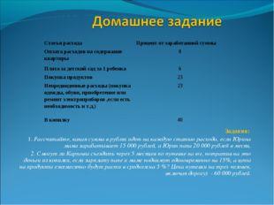 Задания: 1. Рассчитайте, какая сумма в рублях идет на каждую статью расхода,