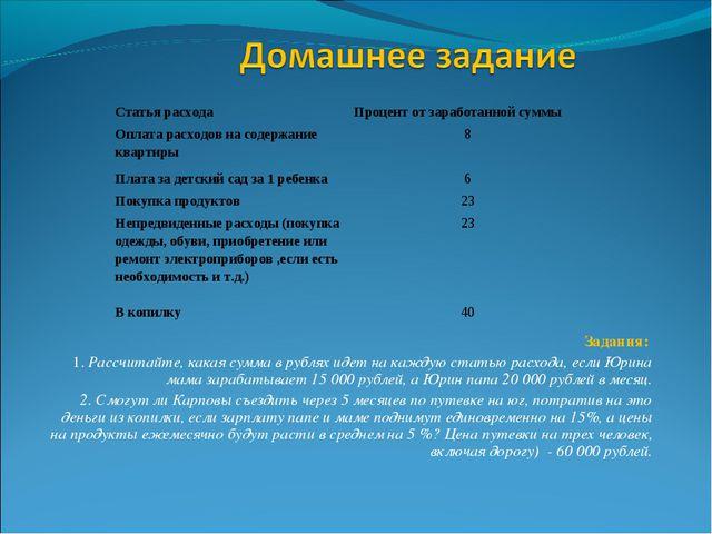 Задания: 1. Рассчитайте, какая сумма в рублях идет на каждую статью расхода,...