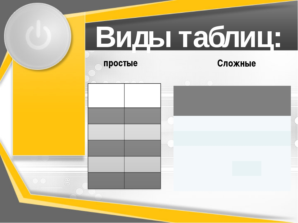 Виды таблиц: простые Сложные