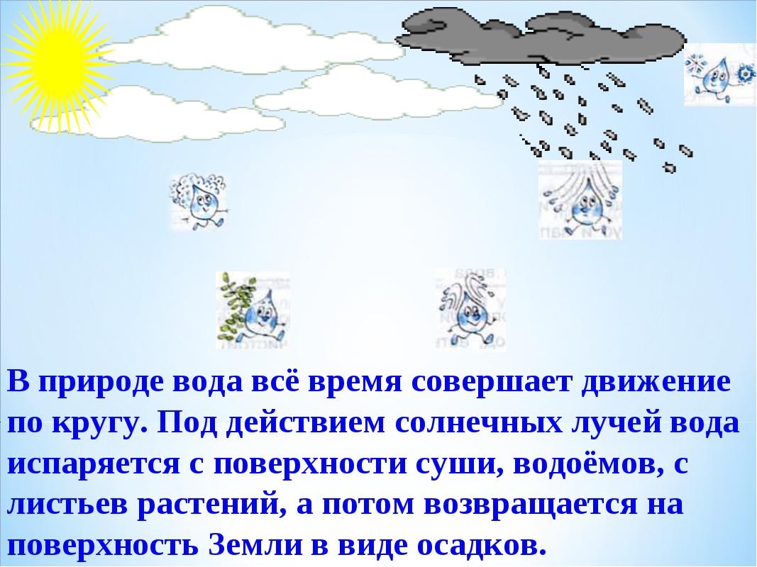 В природе вода всё время совершает движение по кругу. Под действием солнечных...