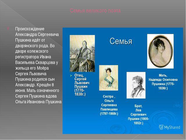 Семья великого поэта Происхождение Александра Сергеевича Пушкина идёт от двор...