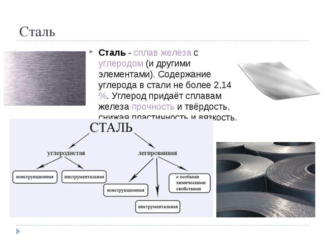 Сталь Сталь-сплавжелезасуглеродом(и другими элементами). Содержание угл...