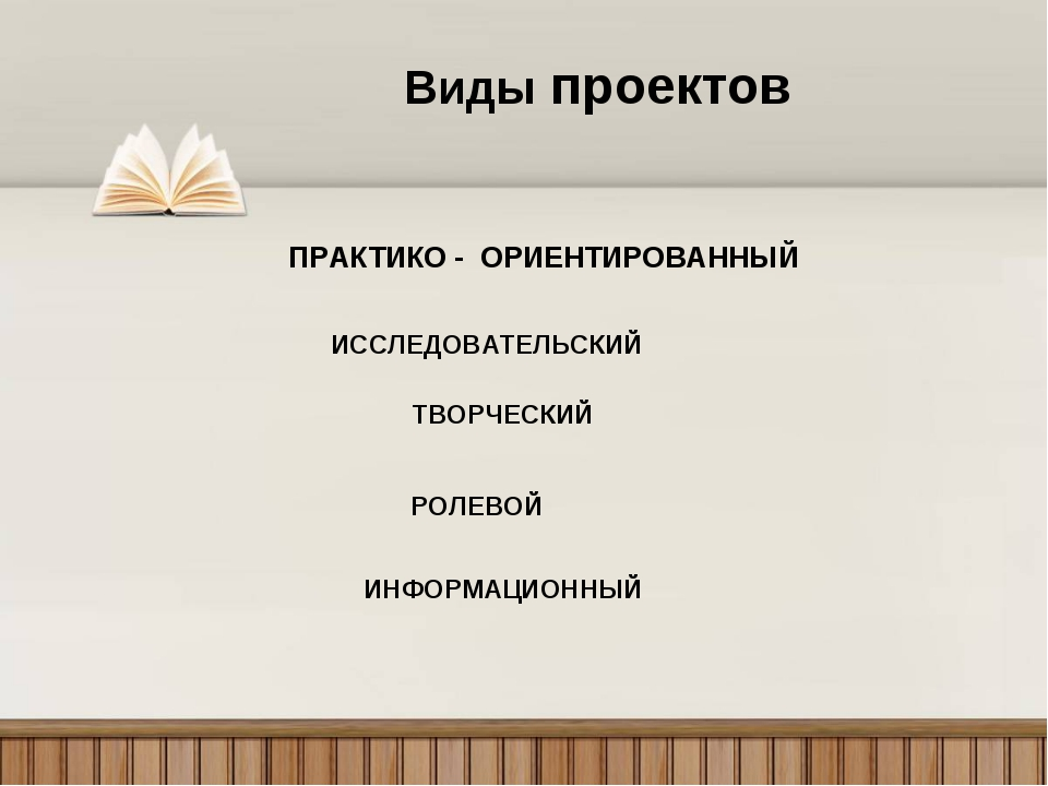 Виды проектов ПРАКТИКО - ОРИЕНТИРОВАННЫЙ ИССЛЕДОВАТЕЛЬСКИЙ ТВОРЧЕСКИЙ РОЛЕВОЙ...