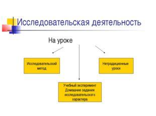 Исследовательская деятельность На уроке Исследовательский метод Нетрадиционны